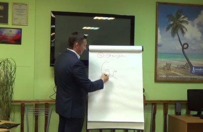 Как использовать эмоции в продажах