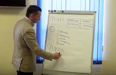 Как создать «убойную» презентацию товара?